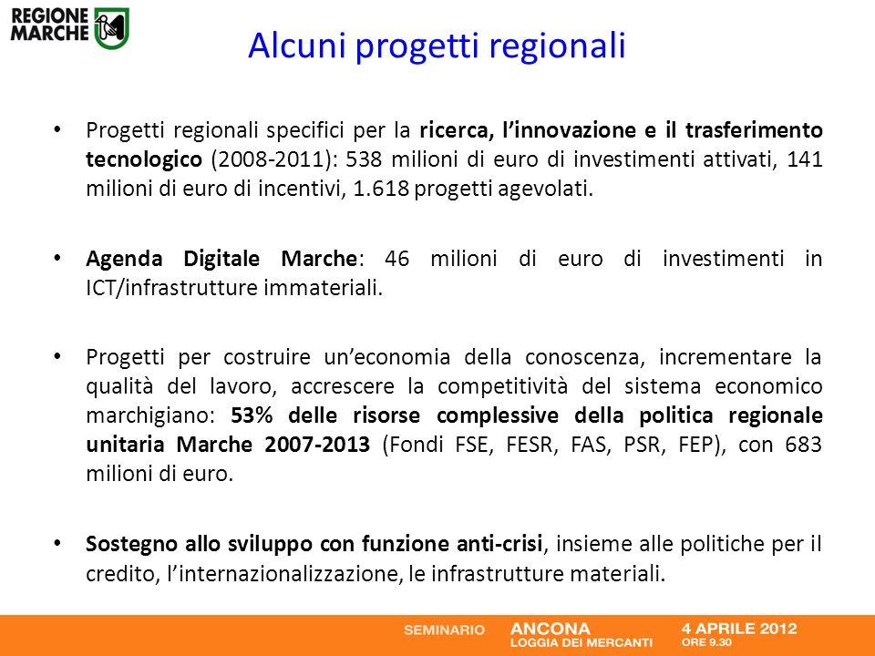 Alcuni progetti regionali Progetti regionali specifici per la ricerca, linnovazione e il trasferimento tecnologico (2008-2011): 538 milioni di euro di