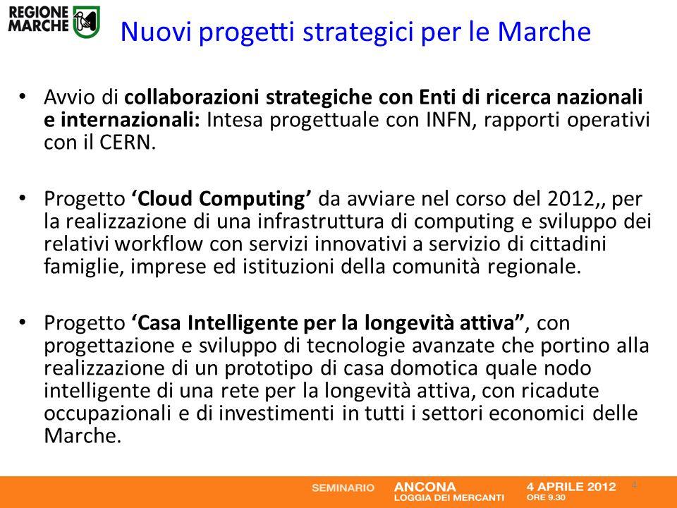 Nuovi progetti strategici per le Marche Avvio di collaborazioni strategiche con Enti di ricerca nazionali e internazionali: Intesa progettuale con INF