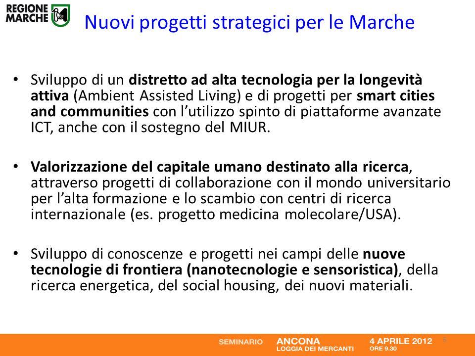 Nuovi progetti strategici per le Marche Sviluppo di un distretto ad alta tecnologia per la longevità attiva (Ambient Assisted Living) e di progetti pe
