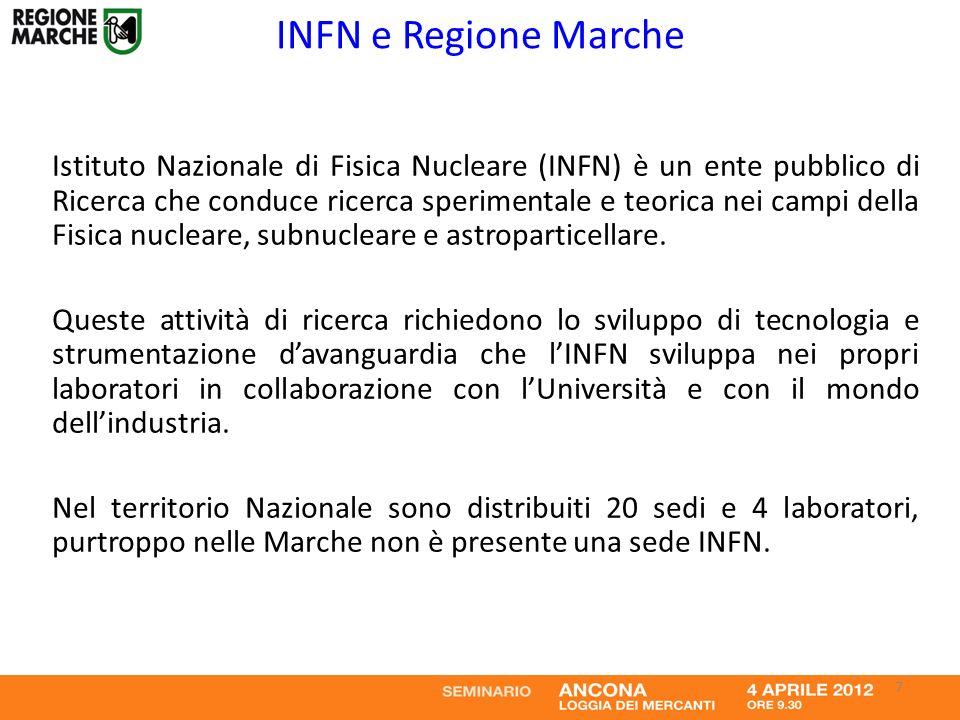 INFN e Regione Marche Istituto Nazionale di Fisica Nucleare (INFN) è un ente pubblico di Ricerca che conduce ricerca sperimentale e teorica nei campi