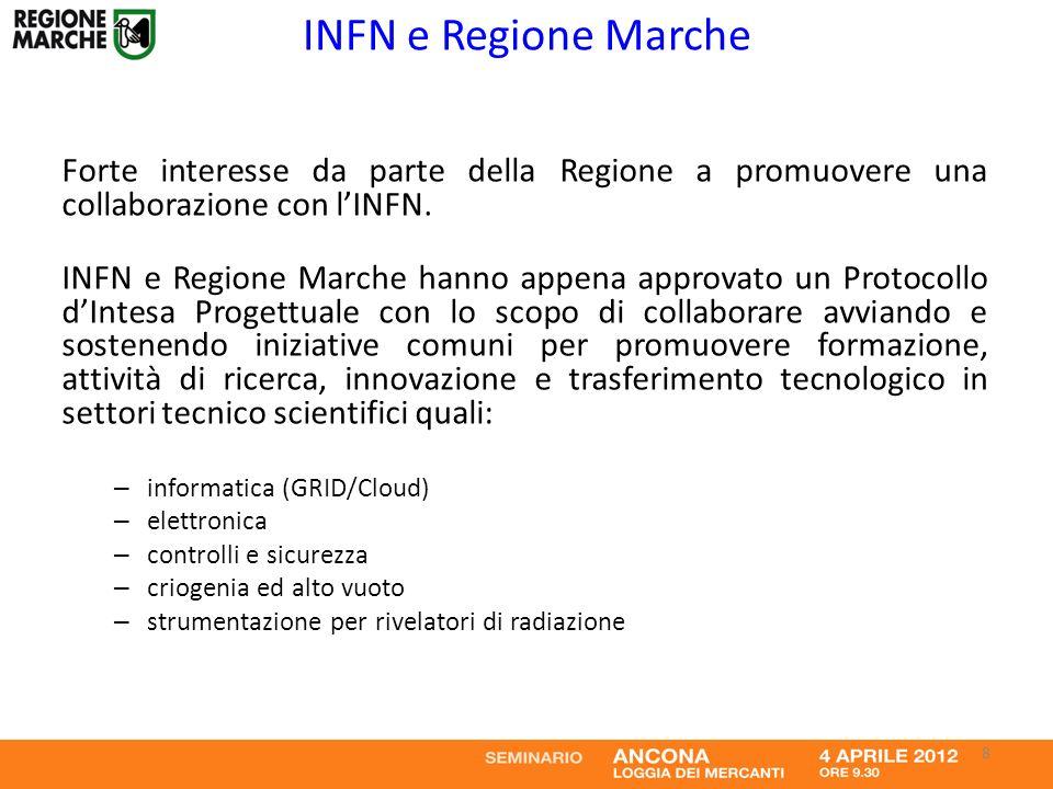 INFN e Regione Marche Forte interesse da parte della Regione a promuovere una collaborazione con lINFN. INFN e Regione Marche hanno appena approvato u