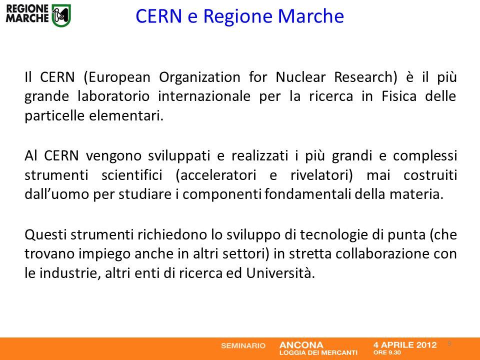 CERN e Regione Marche Il CERN (European Organization for Nuclear Research) è il più grande laboratorio internazionale per la ricerca in Fisica delle p