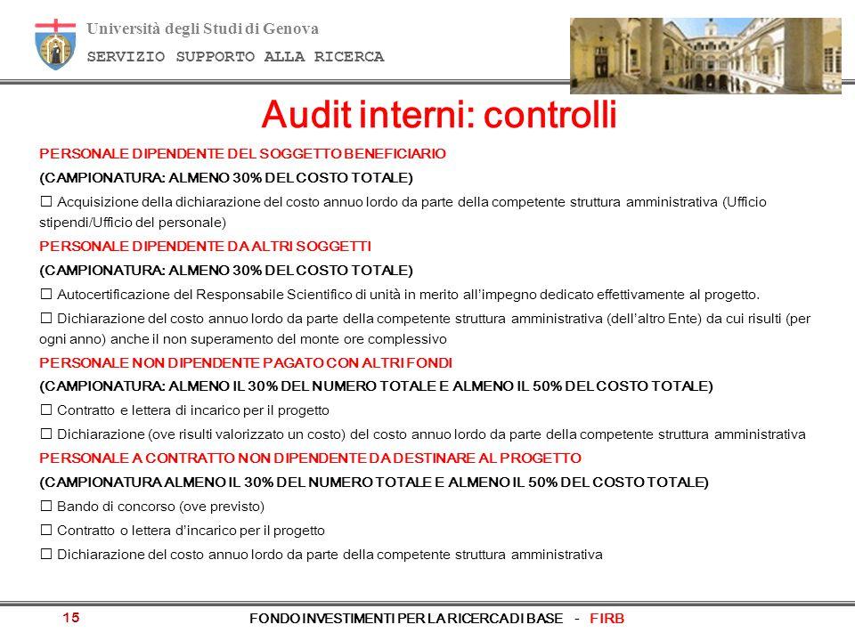 Università degli Studi di Genova SERVIZIO SUPPORTO ALLA RICERCA FONDO INVESTIMENTI PER LA RICERCA DI BASE - FIRB 15 Audit interni: controlli PERSONALE
