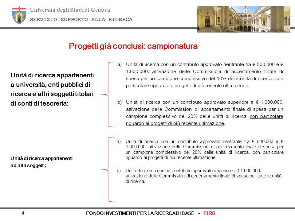 Università degli Studi di Genova SERVIZIO SUPPORTO ALLA RICERCA FONDO INVESTIMENTI PER LA RICERCA DI BASE - FIRB 15 Audit interni: controlli PERSONALE DIPENDENTE DEL SOGGETTO BENEFICIARIO (CAMPIONATURA: ALMENO 30% DEL COSTO TOTALE) Acquisizione della dichiarazione del costo annuo lordo da parte della competente struttura amministrativa (Ufficio stipendi/Ufficio del personale) PERSONALE DIPENDENTE DA ALTRI SOGGETTI (CAMPIONATURA: ALMENO 30% DEL COSTO TOTALE) Autocertificazione del Responsabile Scientifico di unità in merito allimpegno dedicato effettivamente al progetto.
