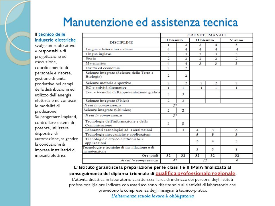 Manutenzione ed assistenza tecnica L Istituto garantisce la preparazione per le classi I e II IPSIA finalizzata al conseguimento del diploma triennale