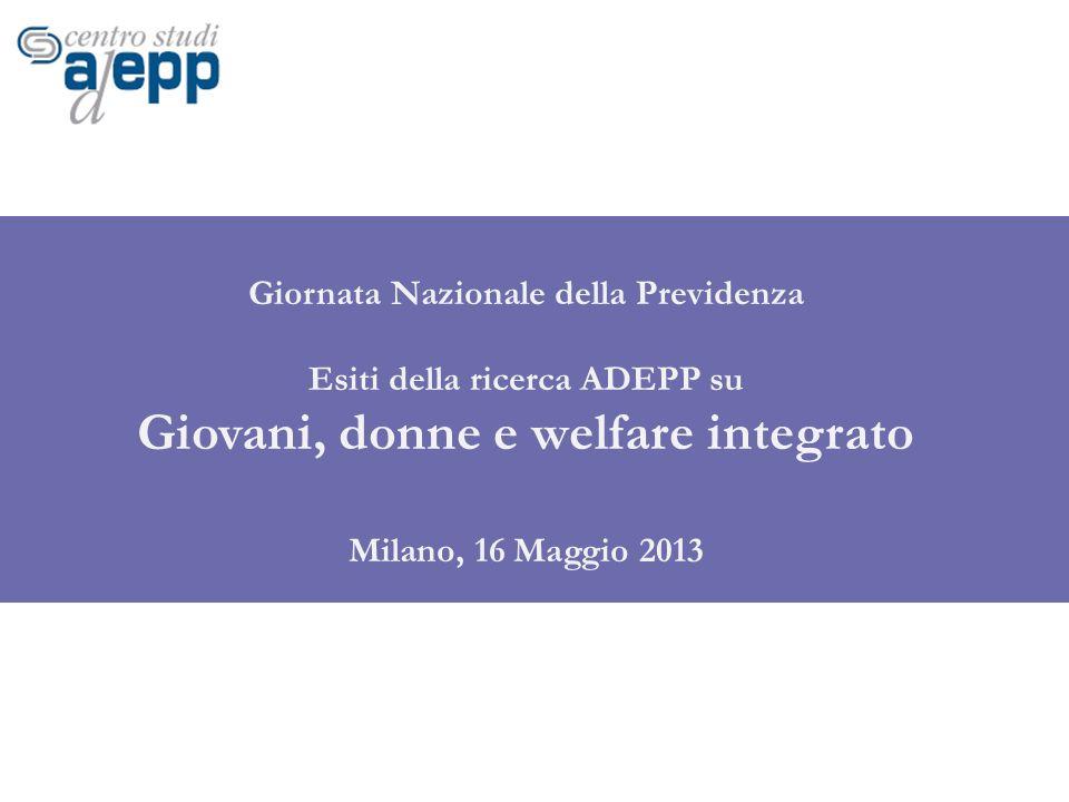 Giornata Nazionale della Previdenza Esiti della ricerca ADEPP su Giovani, donne e welfare integrato Milano, 16 Maggio 2013