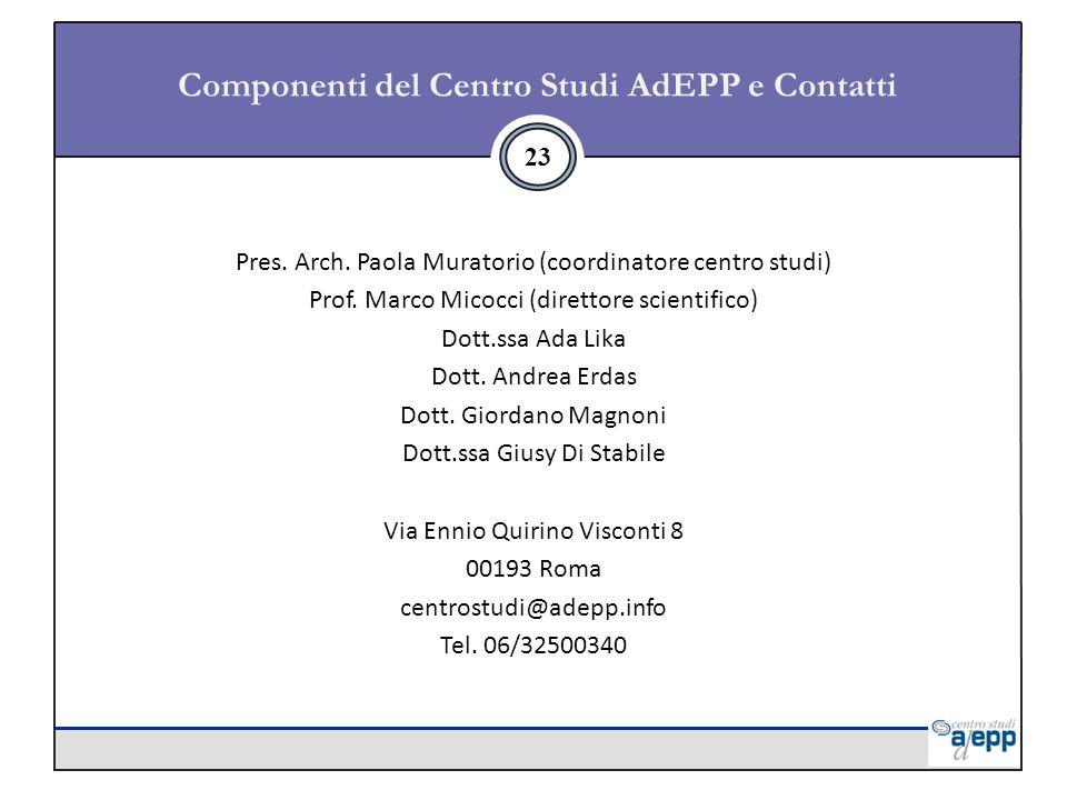 Componenti del Centro Studi AdEPP e Contatti 23 Pres.