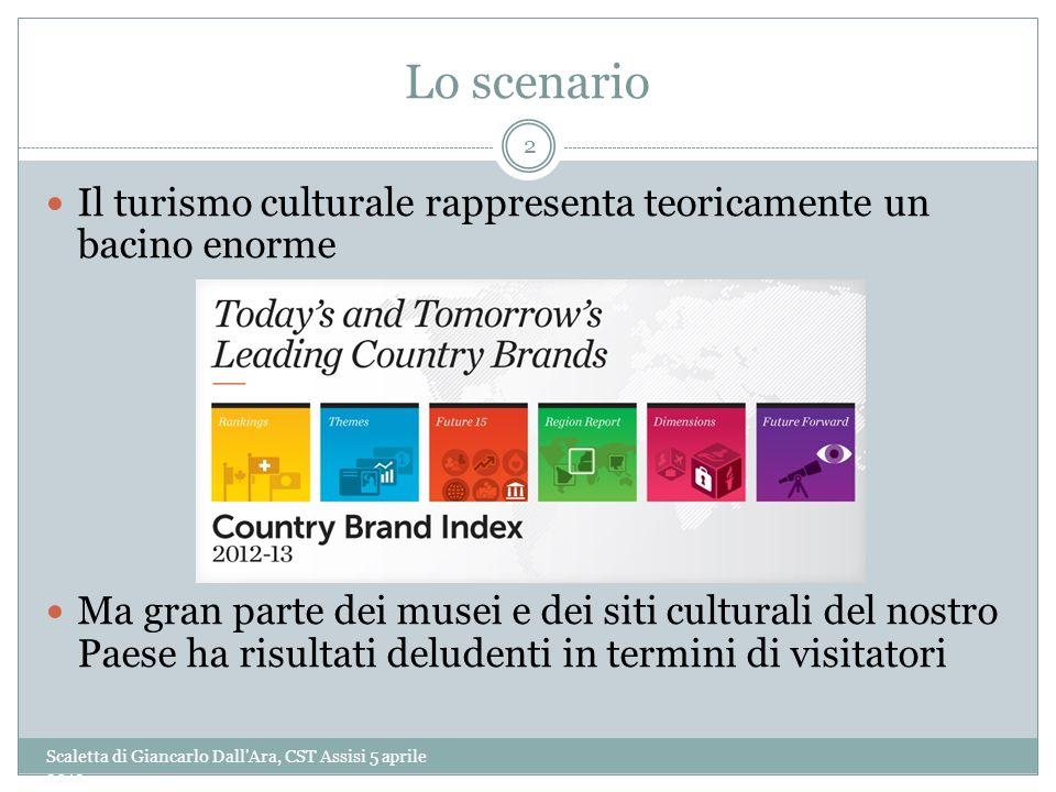 Lo scenario Scaletta di Giancarlo Dall'Ara, CST Assisi 5 aprile 2013 2 Il turismo culturale rappresenta teoricamente un bacino enorme Ma gran parte de