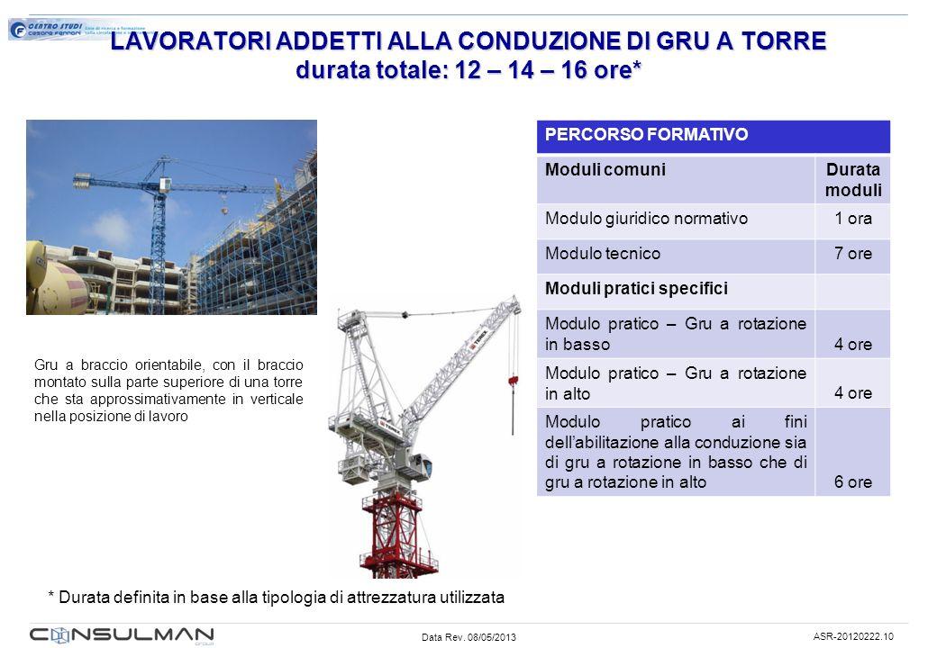 Data Rev. 08/05/2013 ASR-20120222.10 LAVORATORI ADDETTI ALLA CONDUZIONE DI GRU A TORRE durata totale: 12 – 14 – 16 ore* PERCORSO FORMATIVO Moduli comu