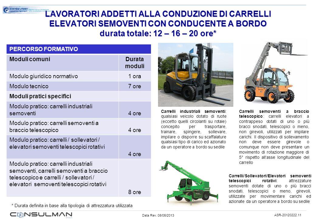 Data Rev. 08/05/2013 ASR-20120222.11 LAVORATORI ADDETTI ALLA CONDUZIONE DI CARRELLI ELEVATORI SEMOVENTI CON CONDUCENTE A BORDO durata totale: 12 – 16