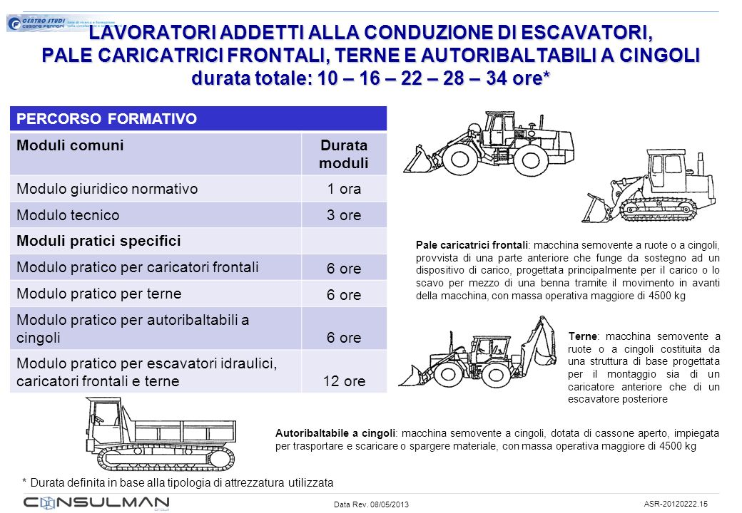 Data Rev. 08/05/2013 ASR-20120222.15 LAVORATORI ADDETTI ALLA CONDUZIONE DI ESCAVATORI, PALE CARICATRICI FRONTALI, TERNE E AUTORIBALTABILI A CINGOLI du