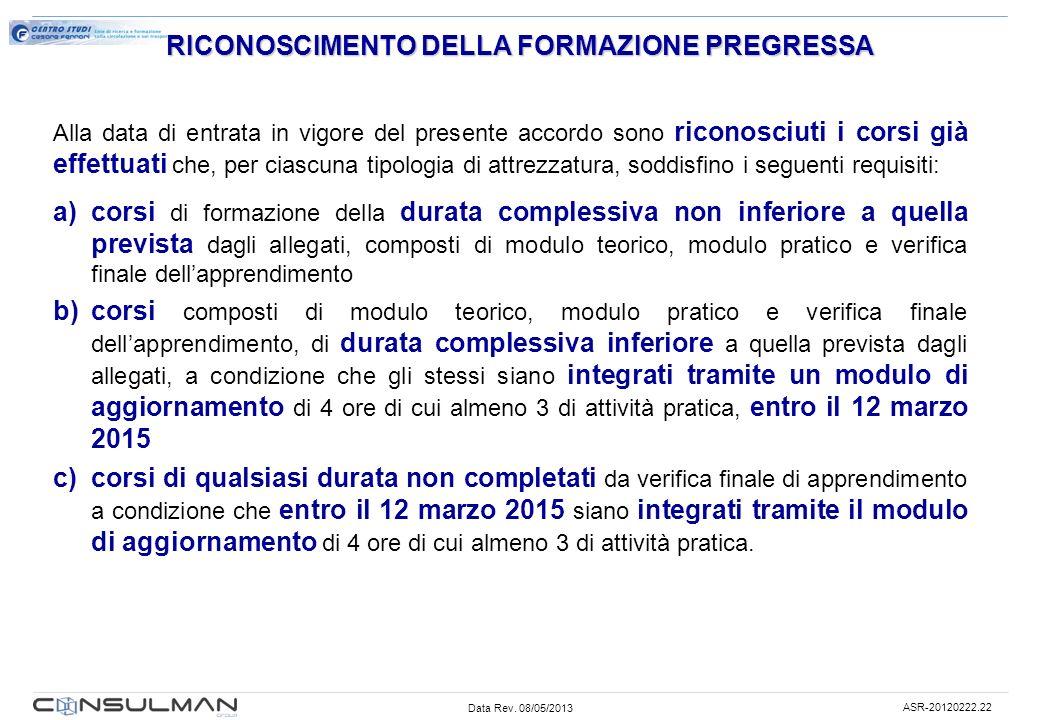 Data Rev. 08/05/2013 ASR-20120222.22 RICONOSCIMENTO DELLA FORMAZIONE PREGRESSA Alla data di entrata in vigore del presente accordo sono riconosciuti i