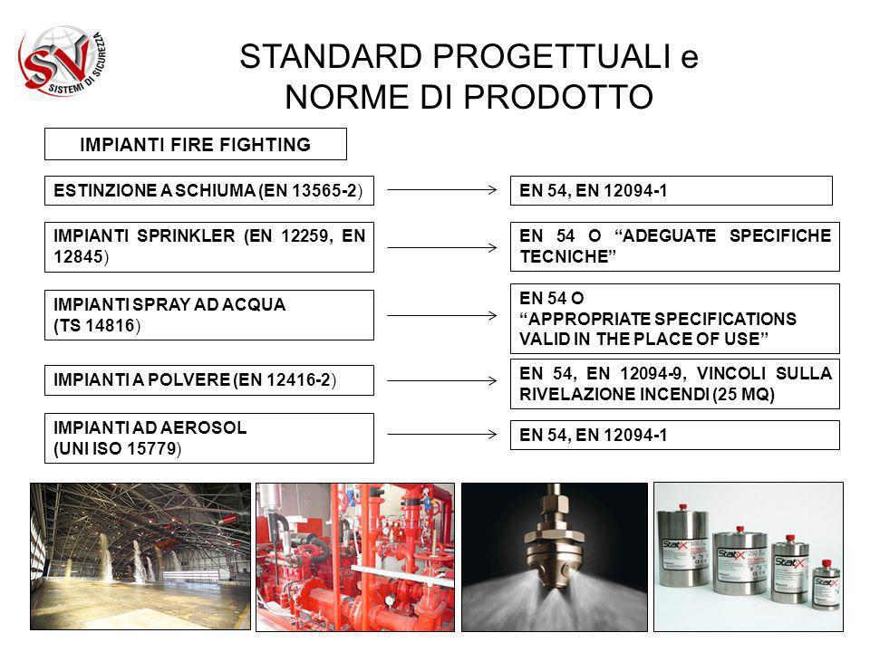 STANDARD PROGETTUALI e NORME DI PRODOTTO IMPIANTI FIRE FIGHTING ESTINZIONE A SCHIUMA (EN 13565-2)EN 54, EN 12094-1 IMPIANTI SPRINKLER (EN 12259, EN 12845) EN 54 O ADEGUATE SPECIFICHE TECNICHE IMPIANTI SPRAY AD ACQUA (TS 14816) EN 54 O APPROPRIATE SPECIFICATIONS VALID IN THE PLACE OF USE IMPIANTI A POLVERE (EN 12416-2) EN 54, EN 12094-9, VINCOLI SULLA RIVELAZIONE INCENDI (25 MQ) IMPIANTI AD AEROSOL (UNI ISO 15779) EN 54, EN 12094-1