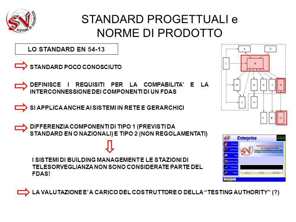 STANDARD PROGETTUALI e NORME DI PRODOTTO LO STANDARD EN 54-13 STANDARD POCO CONOSCIUTO DEFINISCE I REQUISITI PER LA COMPABILITA E LA INTERCONNESSIONE DEI COMPONENTI DI UN FDAS SI APPLICA ANCHE AI SISTEMI IN RETE E GERARCHICI DIFFERENZIA COMPONENTI DI TIPO 1 (PREVISTI DA STANDARD EN O NAZIONALI) E TIPO 2 (NON REGOLAMENTATI) I SISTEMI DI BUILDING MANAGEMENT E LE STAZIONI DI TELESORVEGLIANZA NON SONO CONSIDERATE PARTE DEL FDAS.