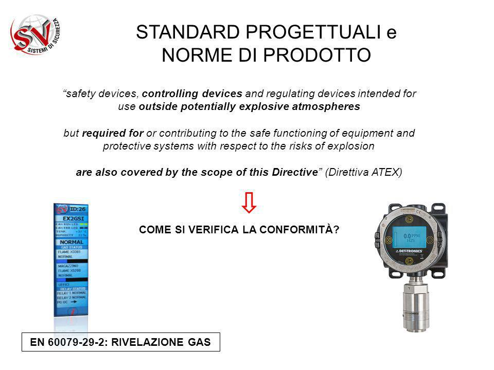 STANDARD PROGETTUALI e NORME DI PRODOTTO EN 60079-29-2: RIVELAZIONE GAS safety devices, controlling devices and regulating devices intended for use outside potentially explosive atmospheres but required for or contributing to the safe functioning of equipment and protective systems with respect to the risks of explosion are also covered by the scope of this Directive (Direttiva ATEX) COME SI VERIFICA LA CONFORMITÀ?