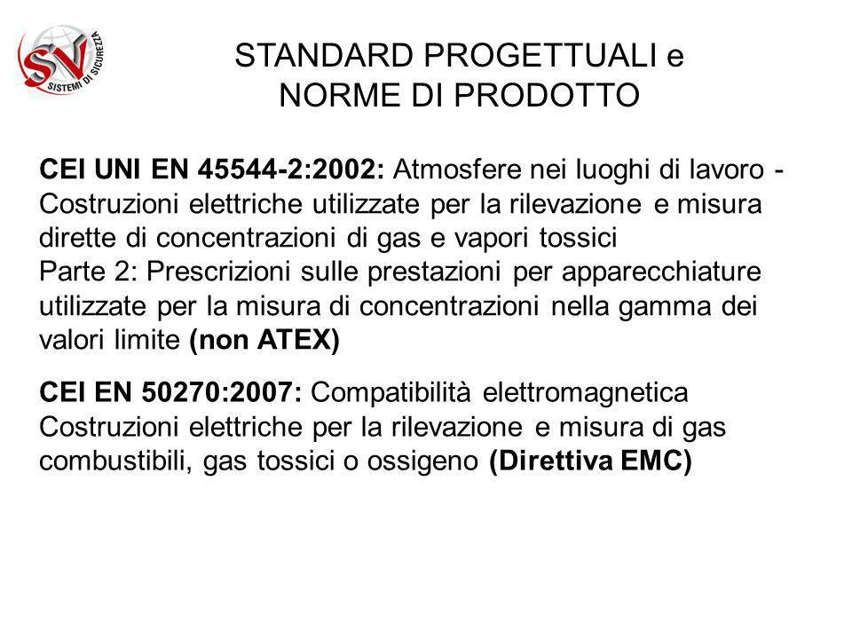 STANDARD PROGETTUALI e NORME DI PRODOTTO CEI UNI EN 45544-2:2002: Atmosfere nei luoghi di lavoro - Costruzioni elettriche utilizzate per la rilevazione e misura dirette di concentrazioni di gas e vapori tossici Parte 2: Prescrizioni sulle prestazioni per apparecchiature utilizzate per la misura di concentrazioni nella gamma dei valori limite (non ATEX) CEI EN 50270:2007: Compatibilità elettromagnetica Costruzioni elettriche per la rilevazione e misura di gas combustibili, gas tossici o ossigeno (Direttiva EMC)