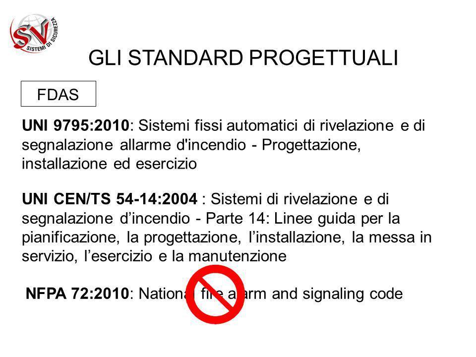 GLI STANDARD PROGETTUALI FDAS TS 54-14 Progettazione UNI 9795 Progettazione EN 54-13 Compatibilità dei componenti EN 54-1 Funzioni
