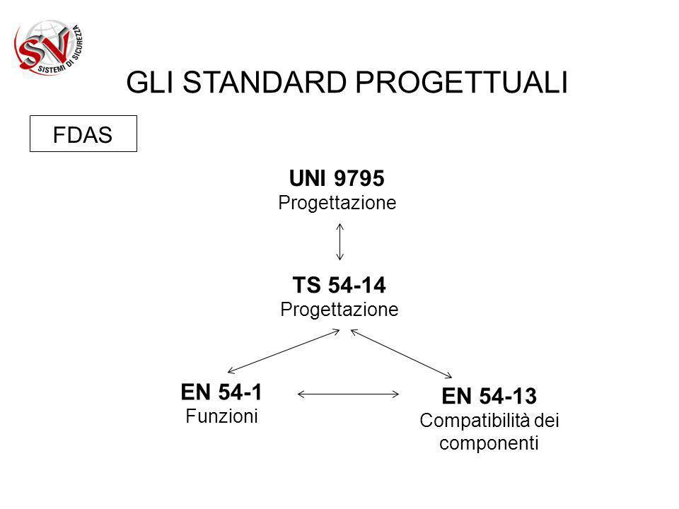STANDARD PROGETTUALI e NORME DI PRODOTTO CEI EN 60079-29-1:2009: Atmosfere esplosive - Parte 29-1: Rilevatori di gas infiammabili - Requisiti generali e di prestazione CEI EN 60079-0:2010: Atmosfere esplosive - Parte 0: Apparecchiature - Prescrizioni generali CEI EN 50104:2011: Costruzioni elettriche per la rilevazione e la misura di ossigeno - Requisiti di funzionamento e metodi di prova CEI EN 50271:2011: Costruzioni elettriche per la rilevazione e misura di gas combustibili, gas tossici od ossigeno - Prescrizioni e prove per le costruzioni che utilizzano software e/o tecnologie digitali
