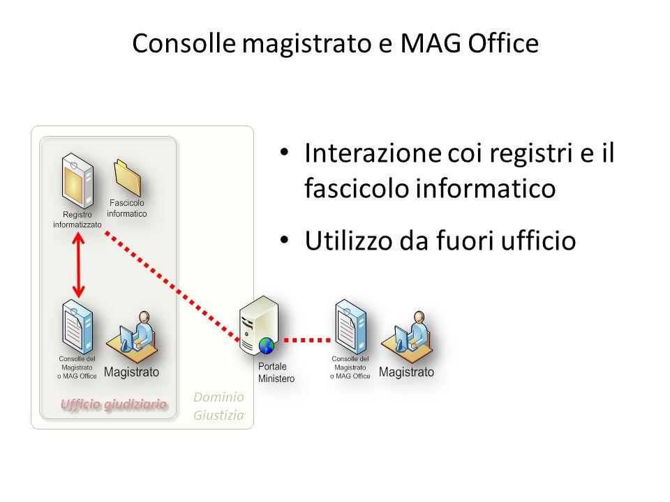 Dominio Giustizia Interazione coi registri e il fascicolo informatico Utilizzo da fuori ufficio Ufficio giudiziario Consolle magistrato e MAG Office