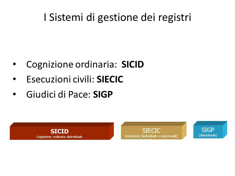 I Sistemi di gestione dei registri Cognizione ordinaria: SICID Esecuzioni civili: SIECIC Giudici di Pace: SIGP SICC Contenzioso Civile SIL Diritto del