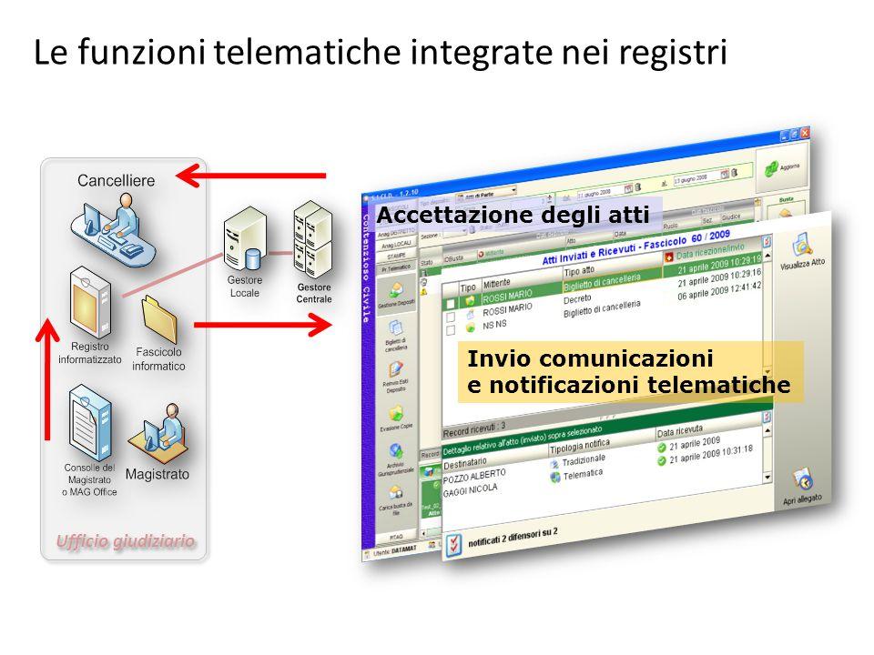 Ufficio giudiziario Le funzioni telematiche integrate nei registri Accettazione degli atti Invio comunicazioni e notificazioni telematiche