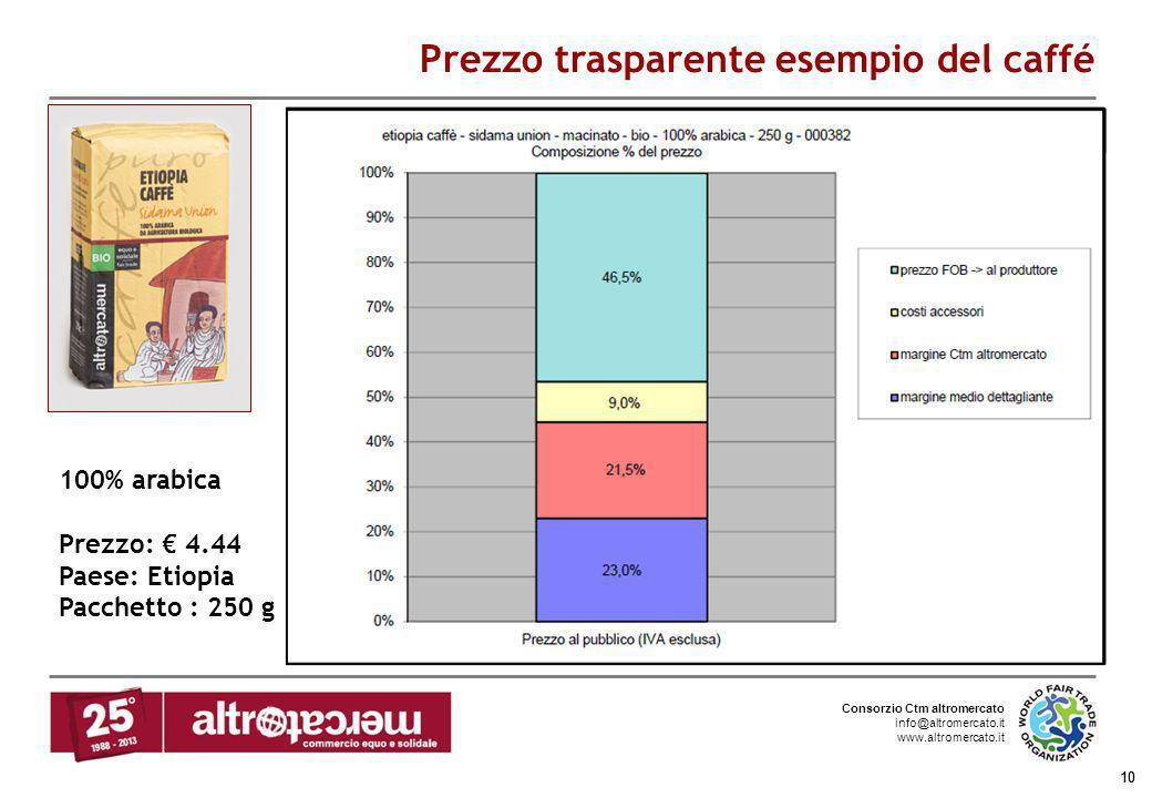 Consorzio Ctm altromercato info@altromercato.it www.altromercato.it 10 Prezzo trasparente esempio del caffé 10 100% arabica Prezzo: 4.44 Paese: Etiopi