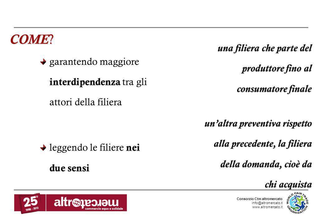 Consorzio Ctm altromercato info@altromercato.it www.altromercato.it COME? interdipendenza garantendo maggiore interdipendenza tra gli attori della fil