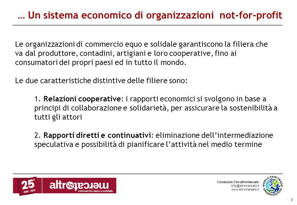 Consorzio Ctm altromercato info@altromercato.it www.altromercato.it 3 … Un sistema economico di organizzazioni not-for-profit Le organizzazioni di com
