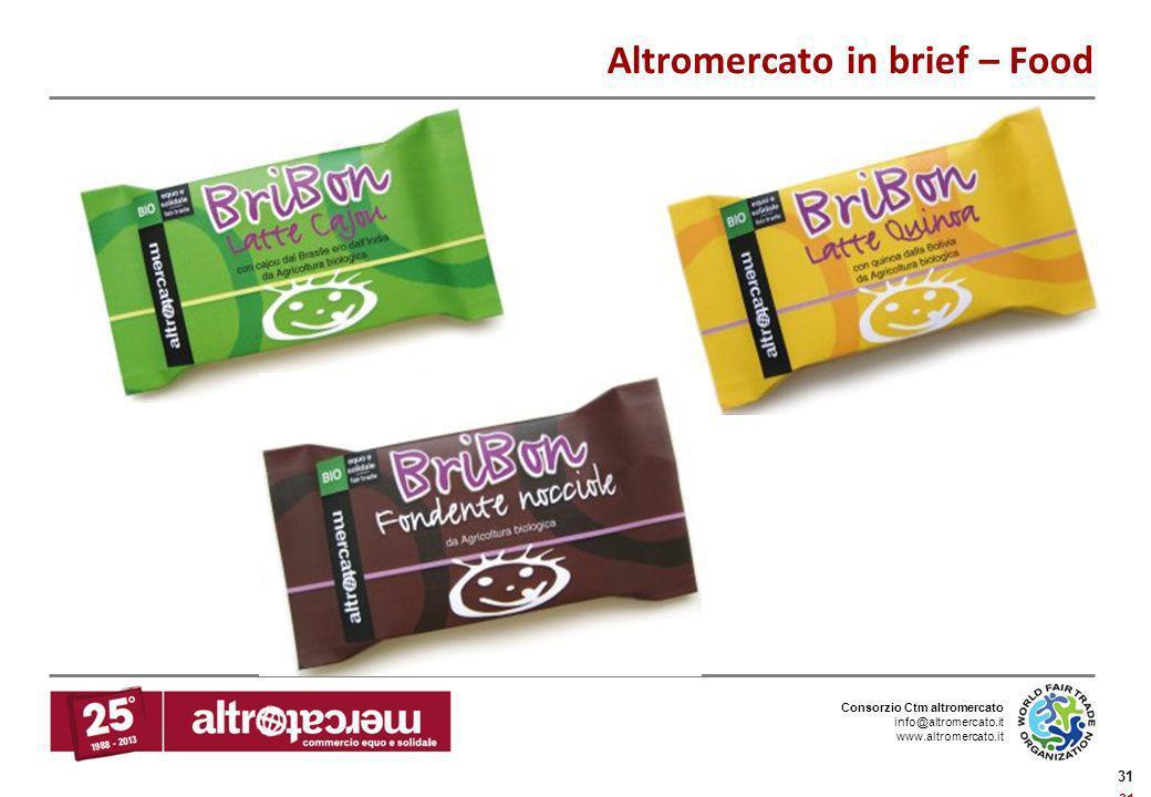 Consorzio Ctm altromercato info@altromercato.it www.altromercato.it 31 Altromercato in brief – Food