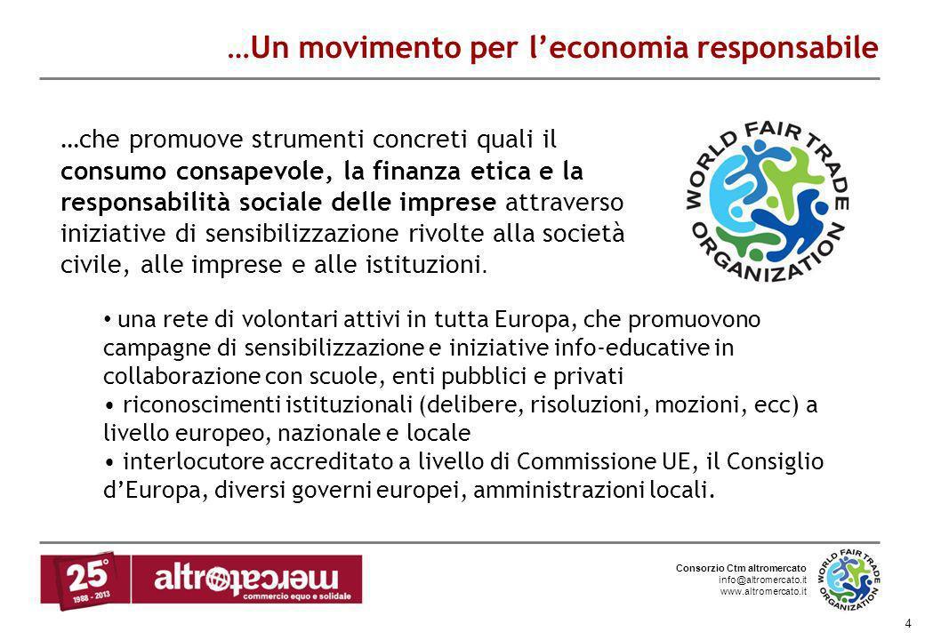 Consorzio Ctm altromercato info@altromercato.it www.altromercato.it 4 …Un movimento per leconomia responsabile …che promuove strumenti concreti quali