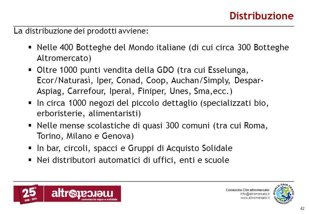 Consorzio Ctm altromercato info@altromercato.it www.altromercato.it 42 Distribuzione La distribuzione dei prodotti avviene: Nelle 400 Botteghe del Mon