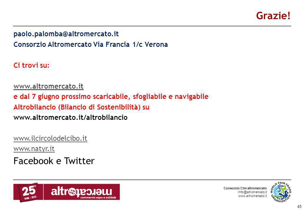 Consorzio Ctm altromercato info@altromercato.it www.altromercato.it 45 Grazie! paolo.palomba@altromercato.it Consorzio Altromercato Via Francia 1/c Ve