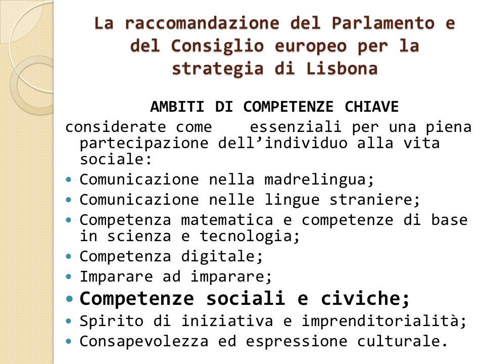 La raccomandazione del Parlamento e del Consiglio europeo per la strategia di Lisbona AMBITI DI COMPETENZE CHIAVE considerate come essenziali per una