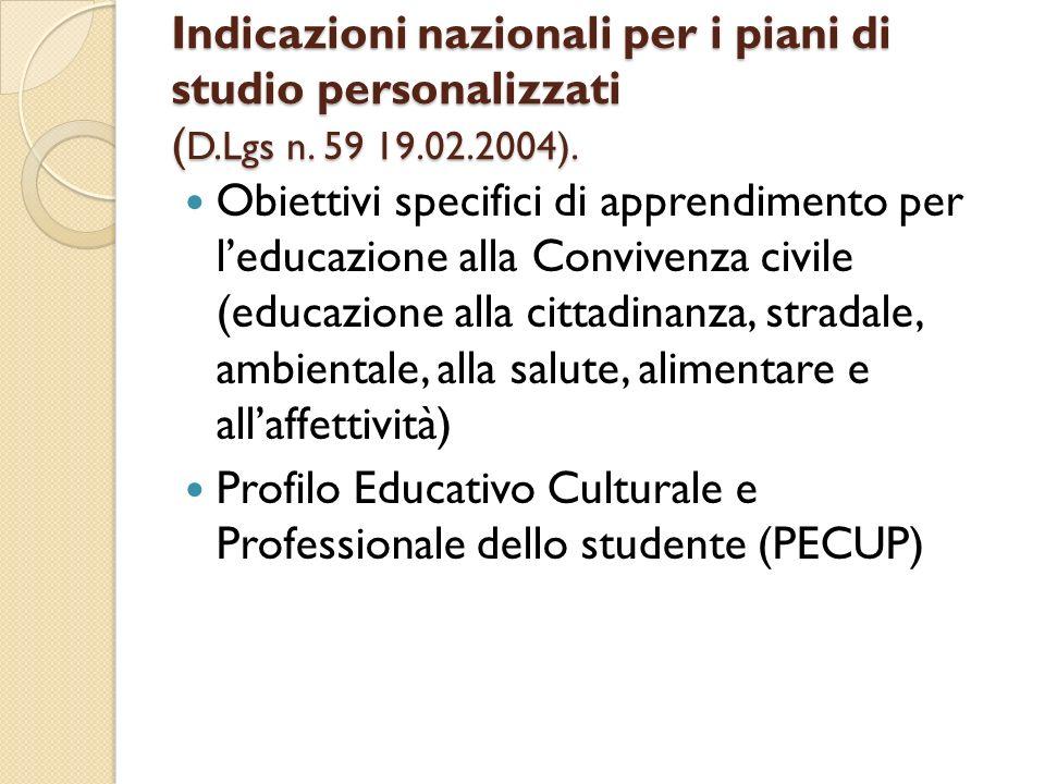 Indicazioni nazionali per i piani di studio personalizzati ( D.Lgs n. 59 19.02.2004). Obiettivi specifici di apprendimento per leducazione alla Conviv