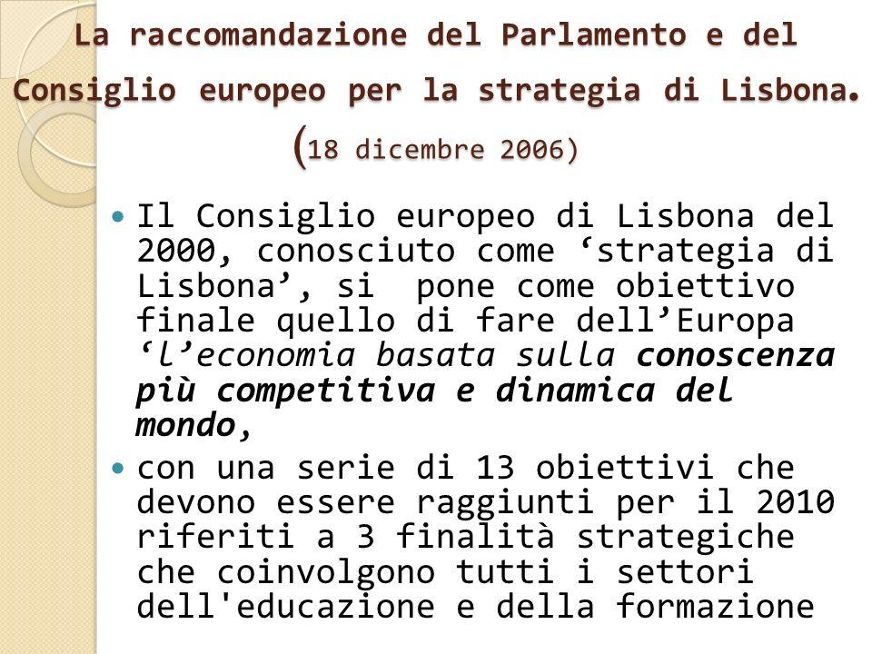 La raccomandazione del Parlamento e del Consiglio europeo per la strategia di Lisbona. ( 18 dicembre 2006) Il Consiglio europeo di Lisbona del 2000, c