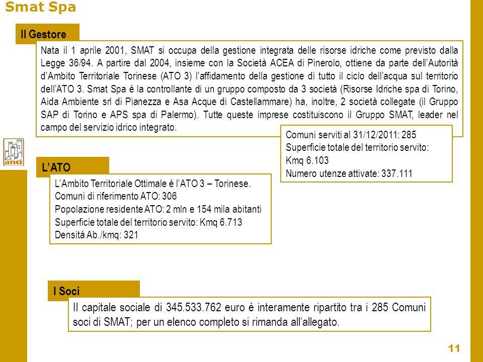 11 Smat Spa Il Gestore LATO LAmbito Territoriale Ottimale è lATO 3 – Torinese. Comuni di riferimento ATO: 306 Popolazione residente ATO: 2 mln e 154 m