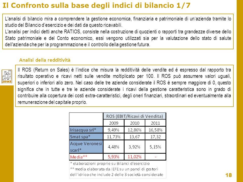 18 Il Confronto sulla base degli indici di bilancio 1/7 L'analisi di bilancio mira a comprendere la gestione economica, finanziaria e patrimoniale di