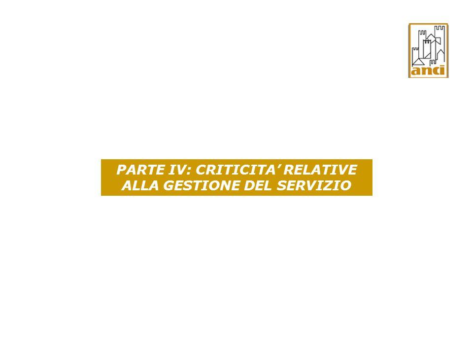 PARTE IV: CRITICITA RELATIVE ALLA GESTIONE DEL SERVIZIO