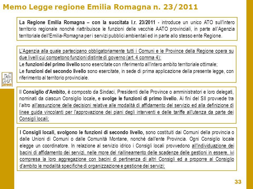 33 Memo Legge regione Emilia Romagna n. 23/2011 LAgenzia alla quale partecipano obbligatoriamente tutti i Comuni e le Province della Regione opera su