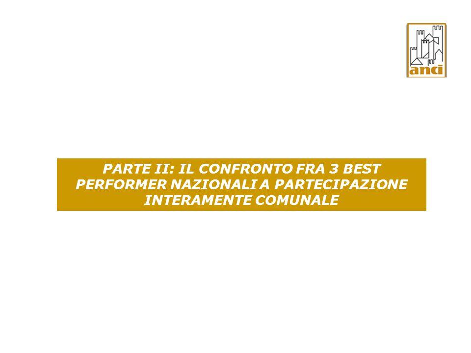 10 Iris Acqua Srl Il Gestore Nata il 29 dicembre del 2005, Irisacqua è detenuta al cento per cento dagli enti locali, ed è responsabile della gestione del servizio idrico integrato della Provincia di Gorizia.