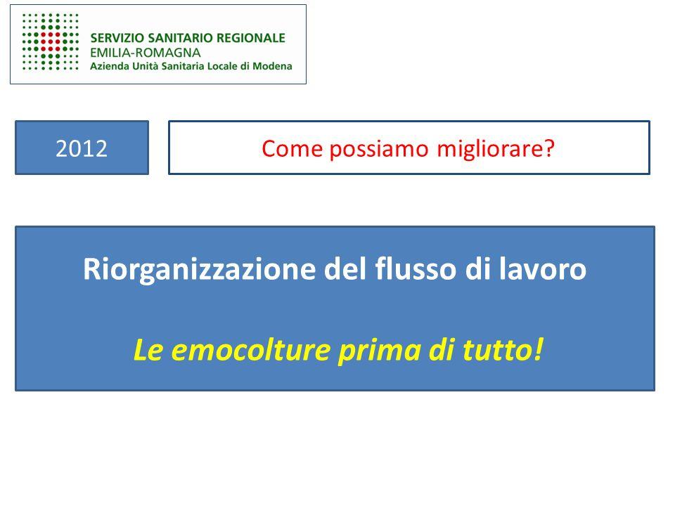 2012Come possiamo migliorare? Riorganizzazione del flusso di lavoro Le emocolture prima di tutto!