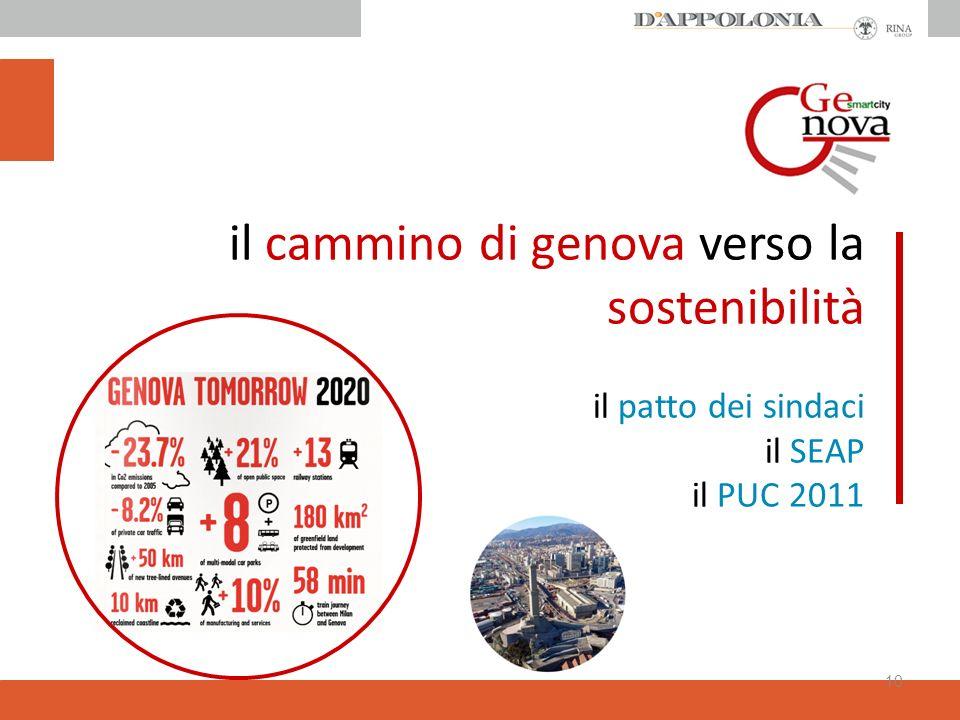il cammino di genova verso la sostenibilità il patto dei sindaci il SEAP il PUC 2011 10