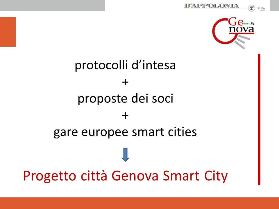 protocolli dintesa + proposte dei soci + gare europee smart cities Progetto città Genova Smart City