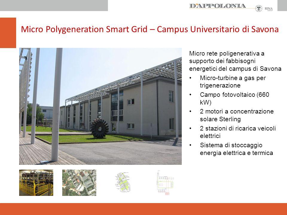 Micro rete poligenerativa a supporto dei fabbisogni energetici del campus di Savona Micro-turbine a gas per trigenerazione Campo fotovoltaico (660 kW) 2 motori a concentrazione solare Sterling 2 stazioni di ricarica veicoli elettrici Sistema di stoccaggio energia elettrica e termica Micro Polygeneration Smart Grid – Campus Universitario di Savona