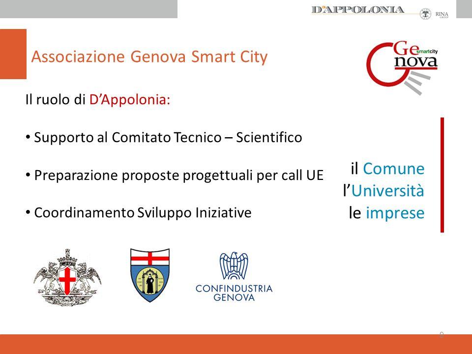 9 il Comune lUniversità le imprese Associazione Genova Smart City Il ruolo di DAppolonia: Supporto al Comitato Tecnico – Scientifico Preparazione proposte progettuali per call UE Coordinamento Sviluppo Iniziative