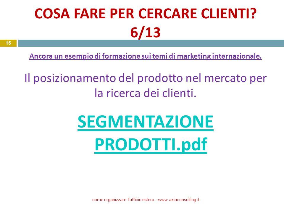 COSA FARE PER CERCARE CLIENTI? 6/13 Ancora un esempio di formazione sui temi di marketing internazionale. Il posizionamento del prodotto nel mercato p