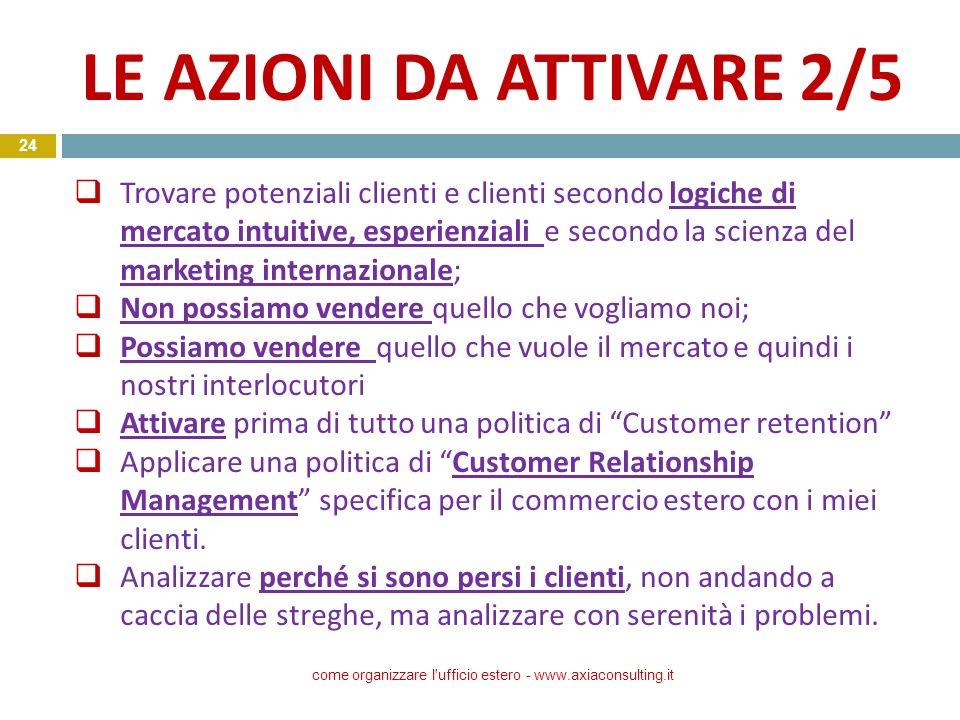 LE AZIONI DA ATTIVARE 2/5 Trovare potenziali clienti e clienti secondo logiche di mercato intuitive, esperienziali e secondo la scienza del marketing