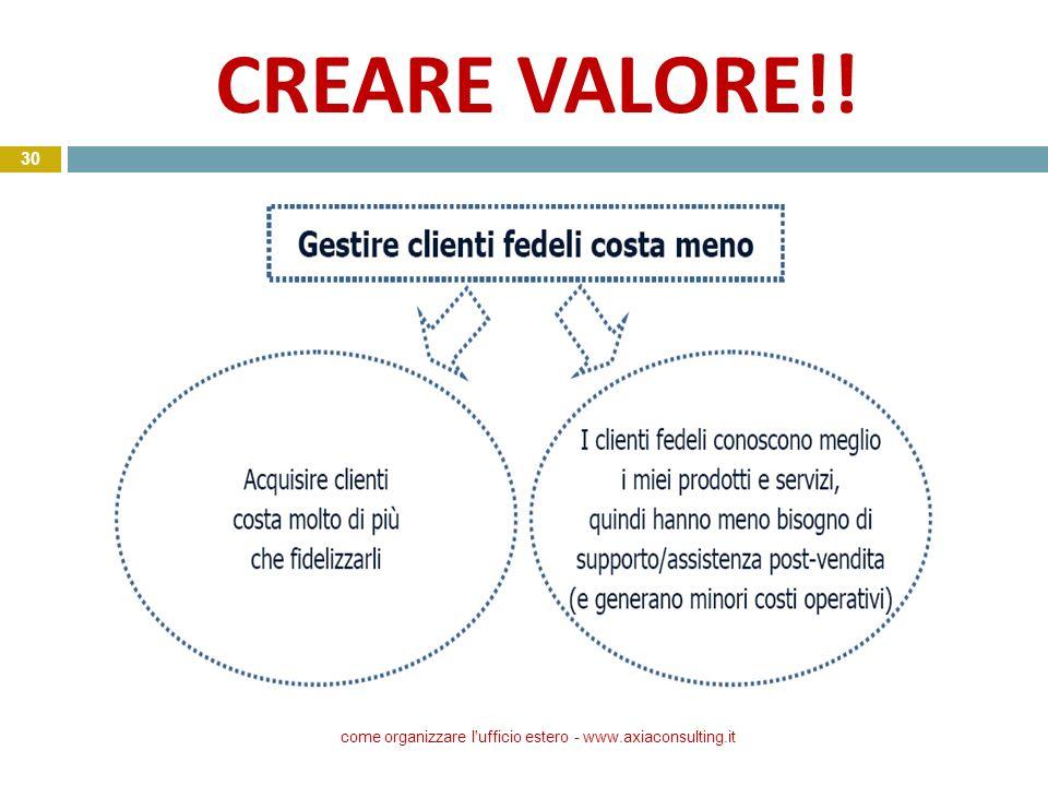 CREARE VALORE!! come organizzare l'ufficio estero - www.axiaconsulting.it 30