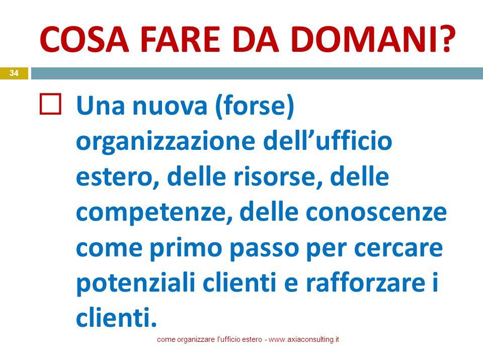COSA FARE DA DOMANI? come organizzare l'ufficio estero - www.axiaconsulting.it 34 Una nuova (forse) organizzazione dellufficio estero, delle risorse,
