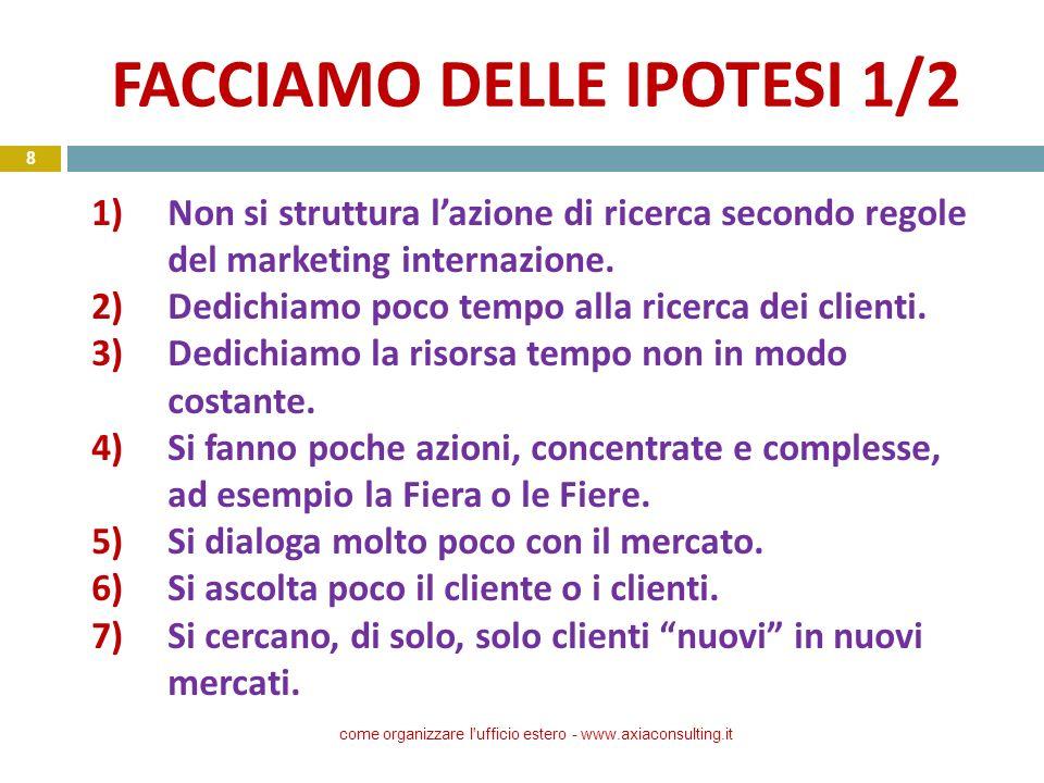FACCIAMO DELLE IPOTESI 1/2 1)Non si struttura lazione di ricerca secondo regole del marketing internazione. 2)Dedichiamo poco tempo alla ricerca dei c